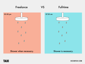 freelancefulltime-shower1